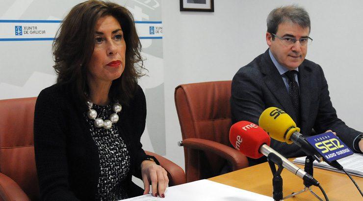 Axudas da Xunta de Galicia a asociacións