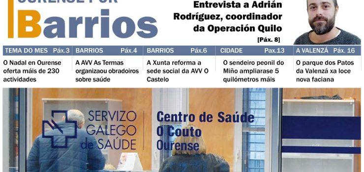 Ourense por Barrios novembro