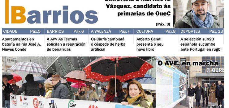 Ourense por Barrios