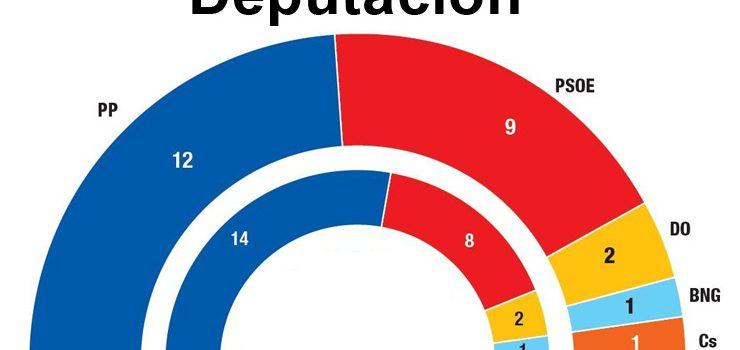 Baltar podería perder a maioría absoluta na Deputación