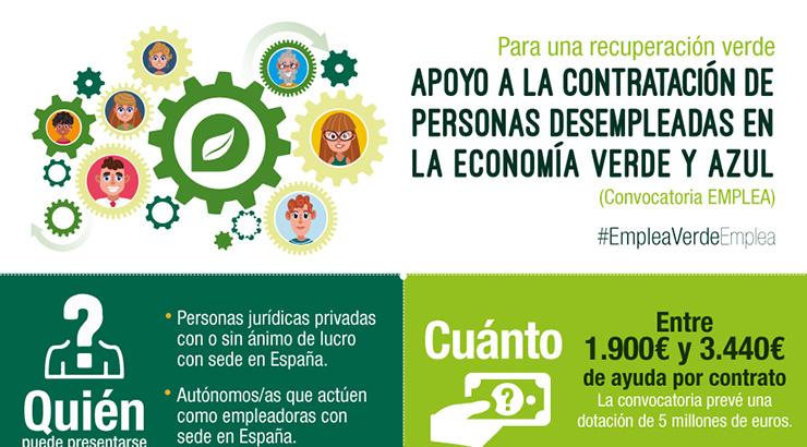 O Goberno apoia a contratación de persoas desempregadas no ámbito da economía verde
